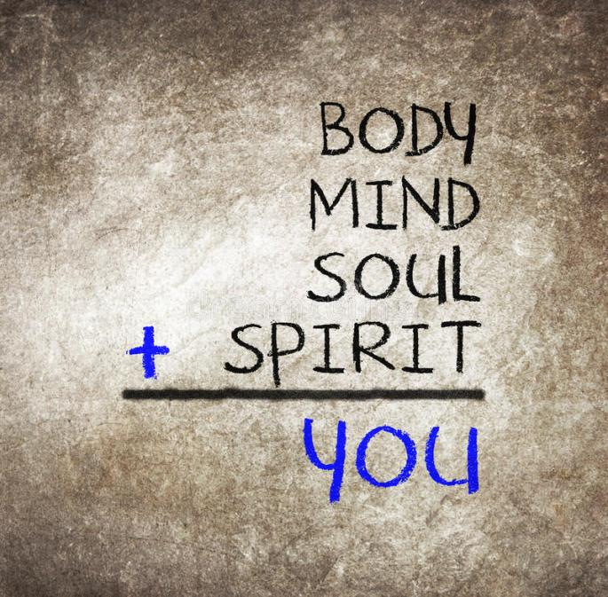 you-body-mind-soul-spirit-simple-mind-map-personal-growth-86576844