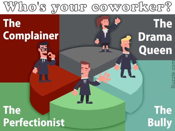 types-of-coworkers